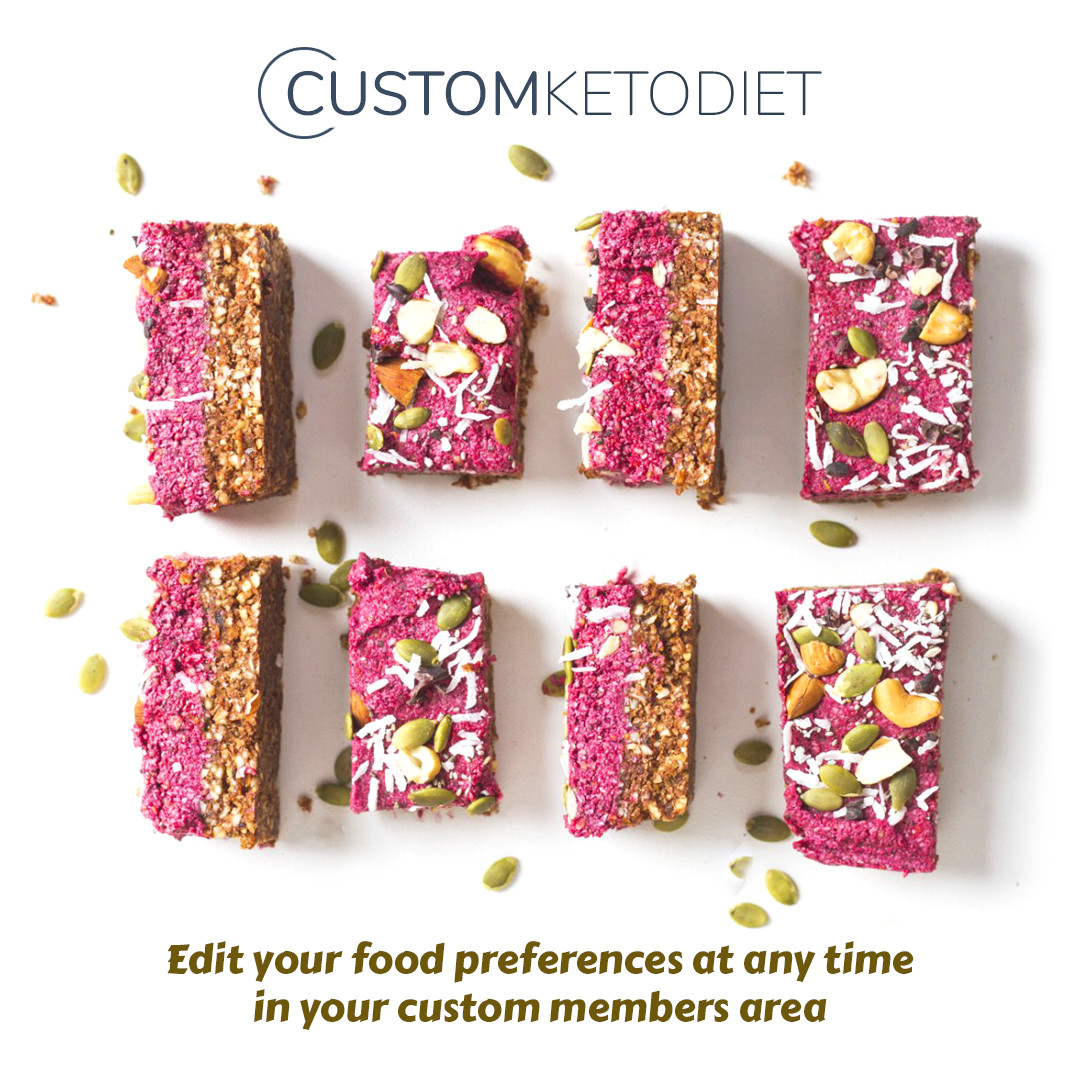 Review: What Is A Custom Keto Diet Plan?